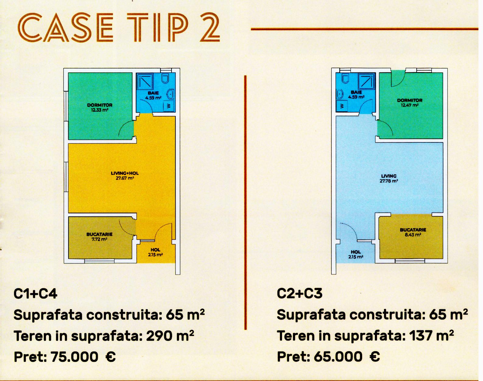 Case tip 2 A
